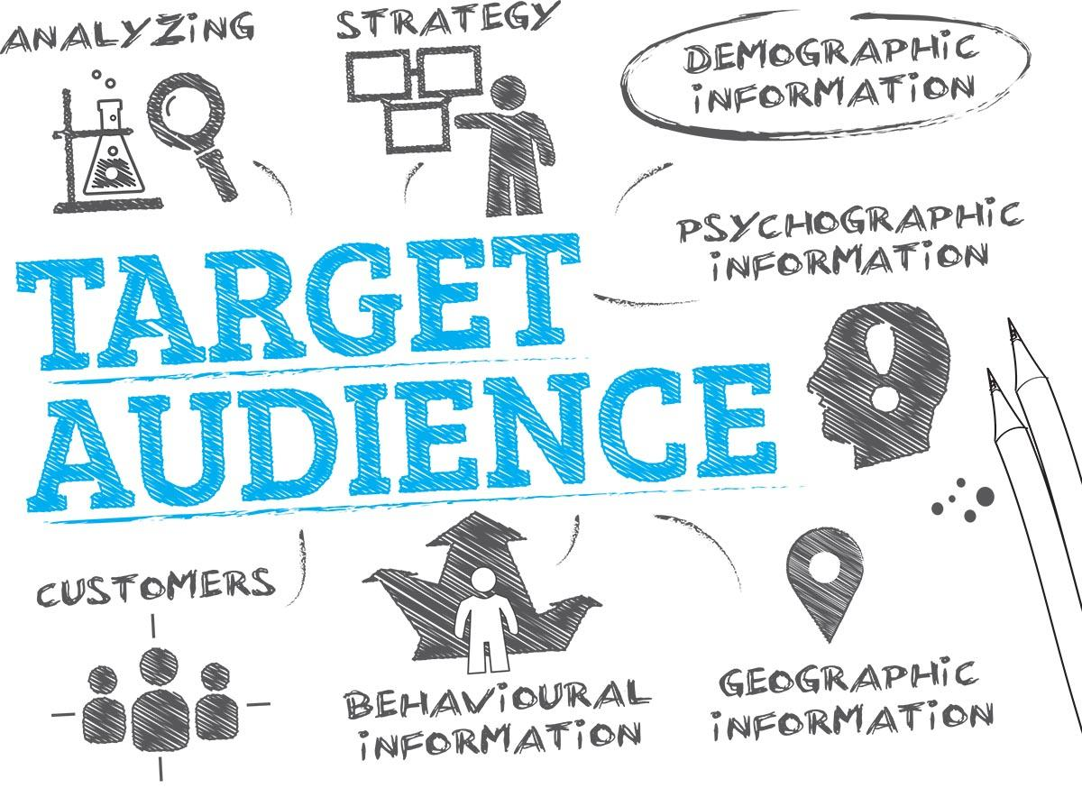 The Importance of Determining a Target Audience